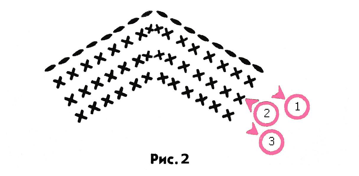 схема вязания тапочек. 3-й ряд