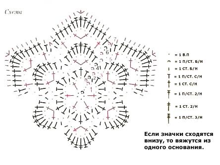 7-й ряд согласно схеме.
