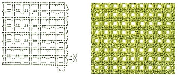Метки: Приемы вязания, Схема,