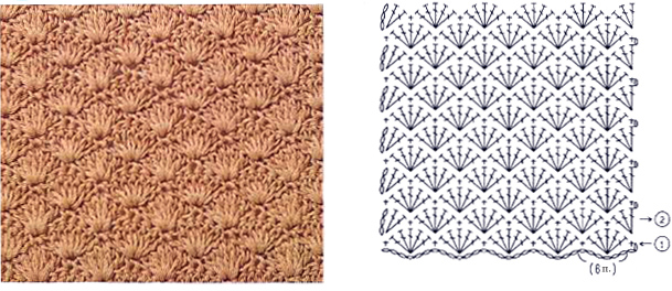 Схемы плотных вязаний