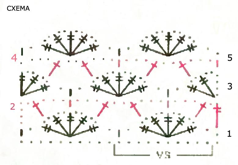 вязание крючком узоры схемы бесплатно, газ 53.