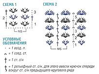 схемы узоров кружевного болеро