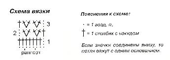 схема узора ажурного топа