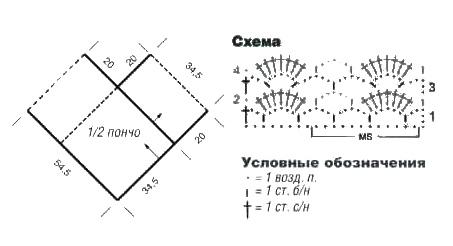 Вязание крючком простой салфетки схемы и описание