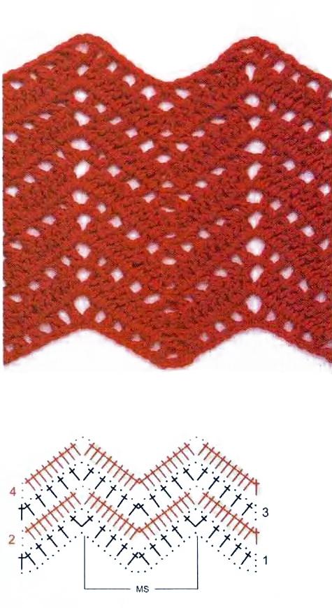 Вязание крючком узор зигзаг юбки