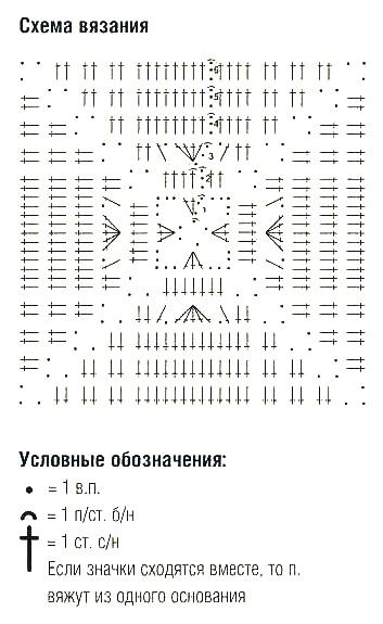 Плотность вязания: 1 квадрат