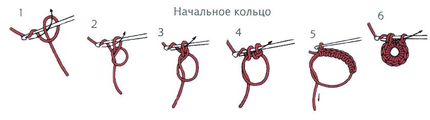 Кольца в вязании крючком