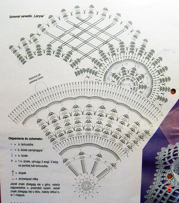 сумки связанные крючком из