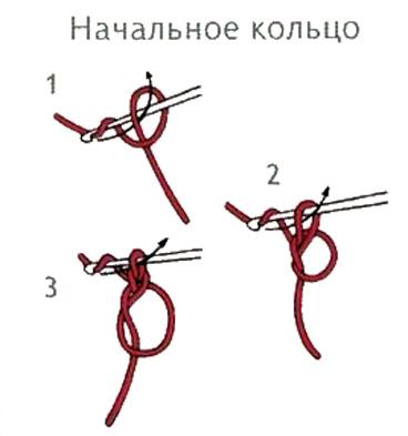 Начало вязания: по схеме.