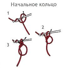 Вязание ползунки схемы.