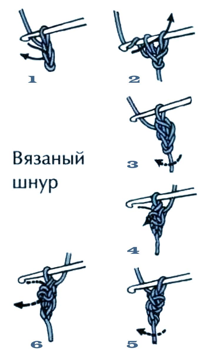 b Как связать /b шнур крючком - Вяжем детям.