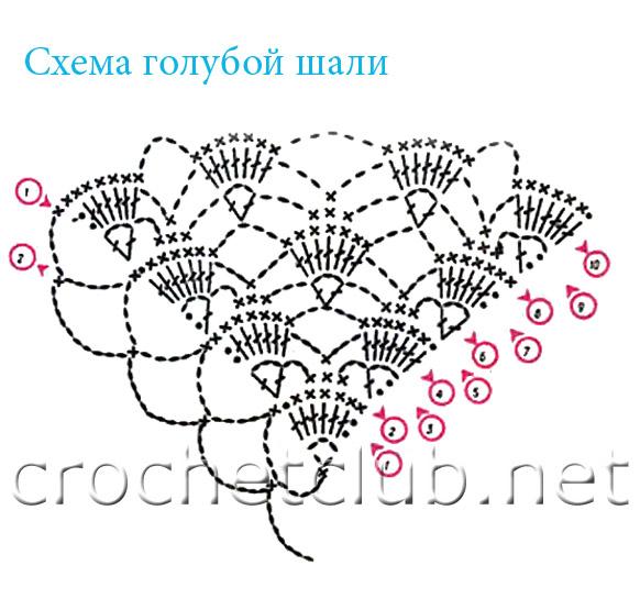 схемы и картинки вязания шали крючком и спицами.