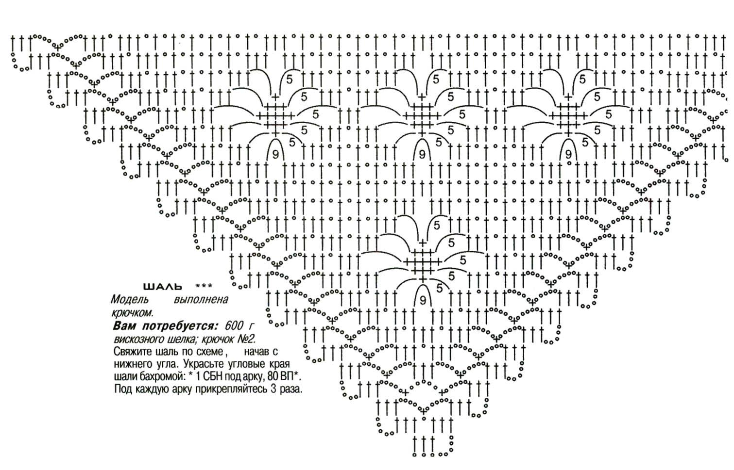 Схема для вязания крючком шали.