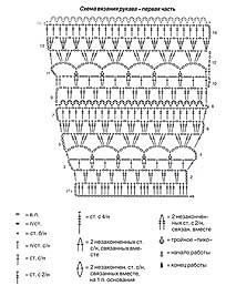 схема вязания рукава - 1 часть