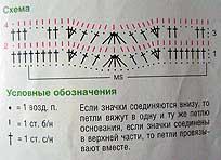 схема узора жилета