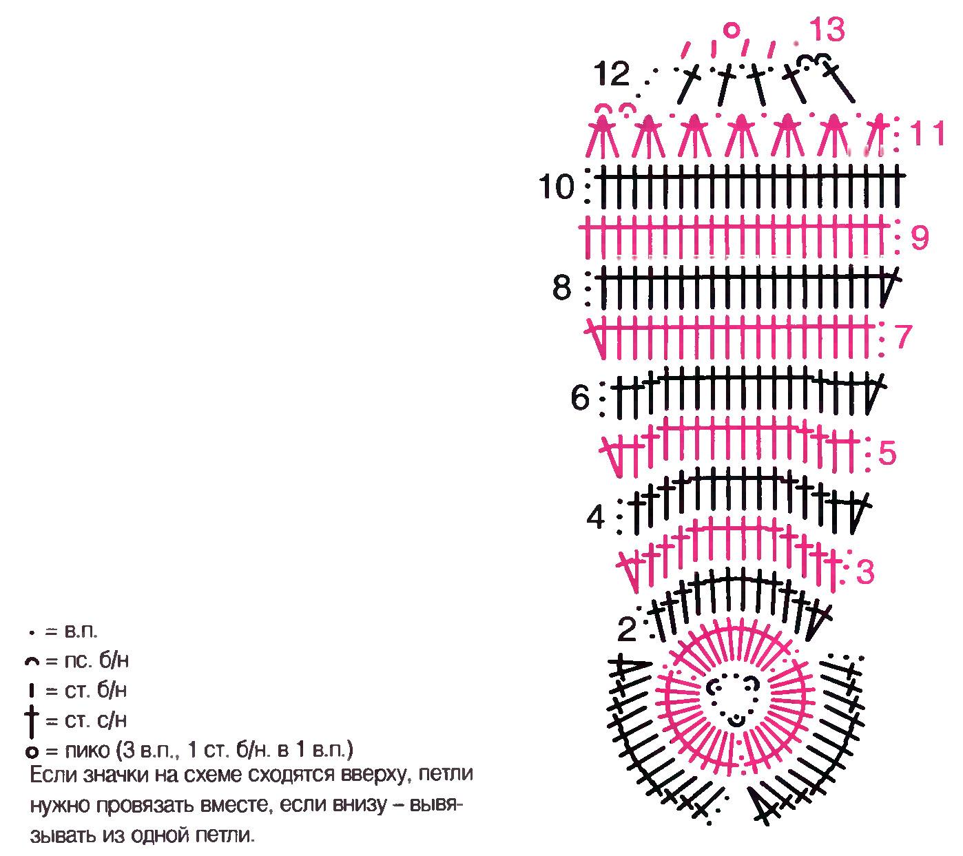 Схема вязания лепестка