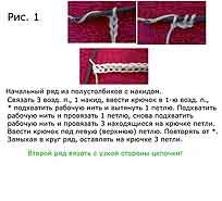 набор 1 ряда полустолбиком с накидом