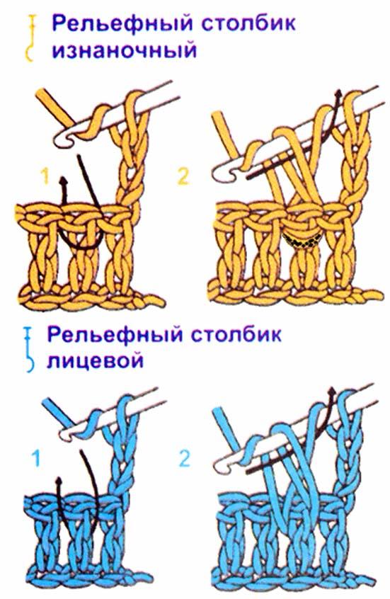Вязание крючком резинки- это