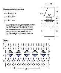 схема узора и выкройка ажурного жилета