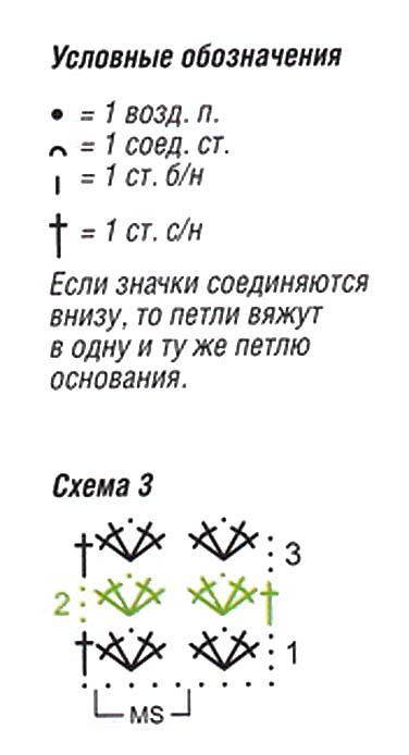 Рельефный узор: число петель