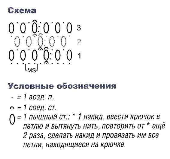 Вязать круговыми рядами по