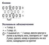 схема вязания узора из шишечек