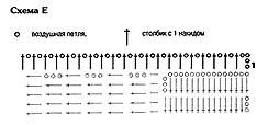 схема купальника Е