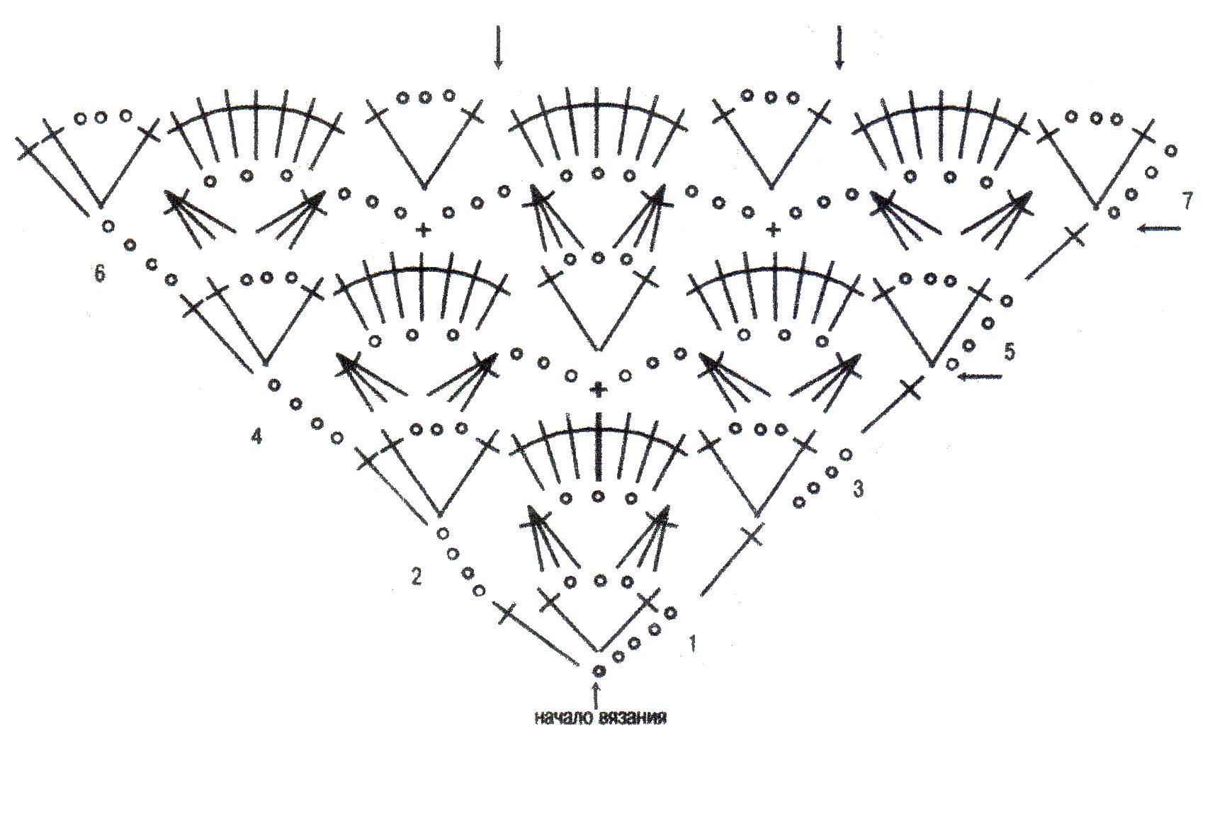 Рубрики и метки Вязание для женщин. шаль крючком схема. и изысканные модели и схемы к ... Треугольная шаль спицами .