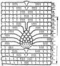 схема сарафана2