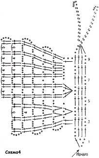 схема сарафана4