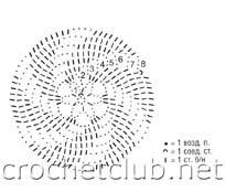 схема узора ажурной кофточки