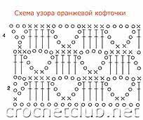 схема узора оранжевой кофточки