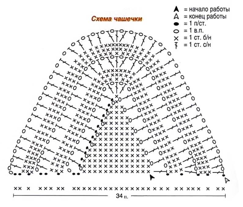 Схема крючком чашечки