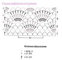 схема узора кофточки из тулипа