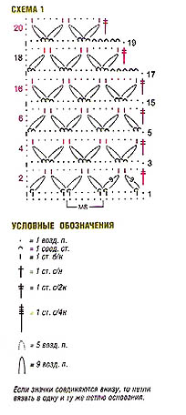 схема болеро 1