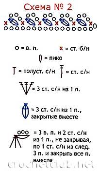 схема кофточки с круглым воротником