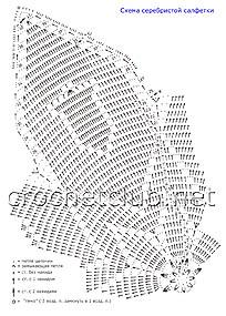 схема салфетки с колокольчиками