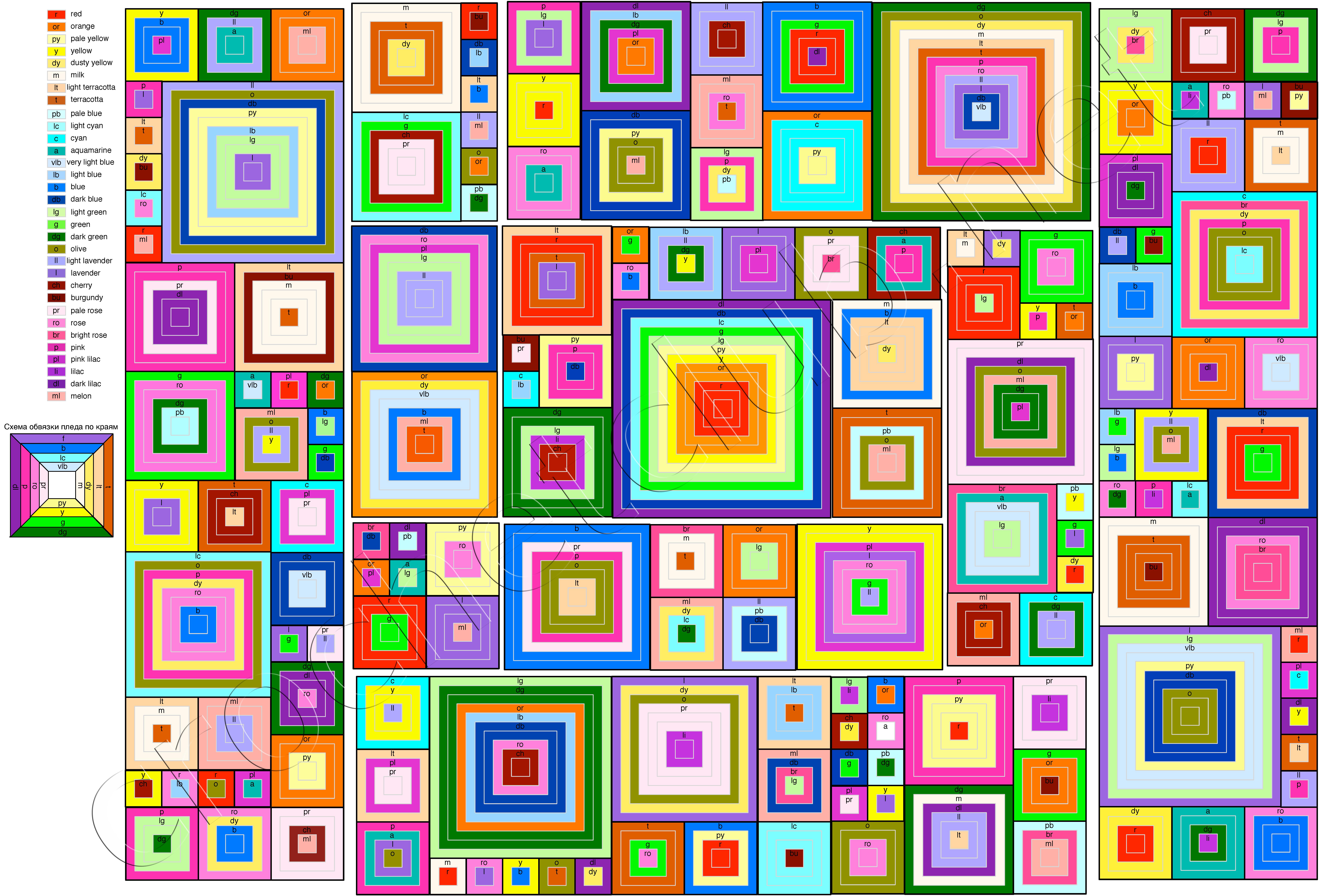 пледы из квадратов крючком схемы