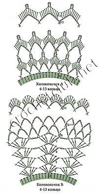 схема колокольчиков 1