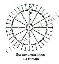 схема основы колокольчиков