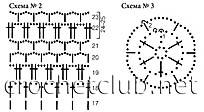 схемы 2 и 3