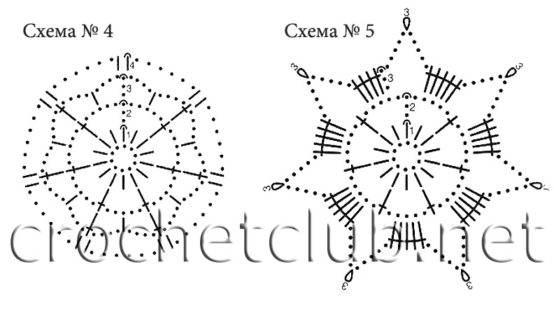 Вязанные снежинки крючком - схемы, фото и хитрости 41
