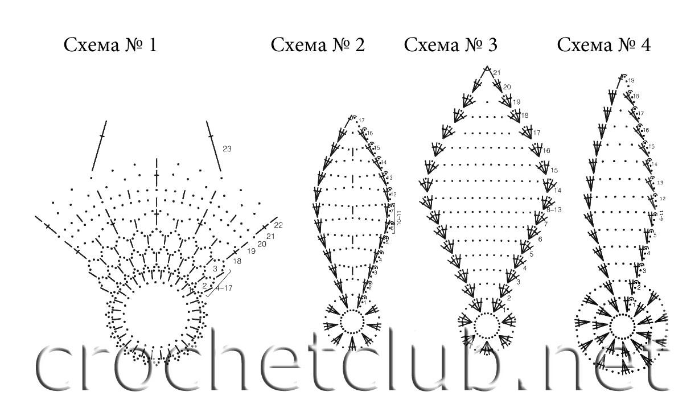 Вязание крючком схема клубочек