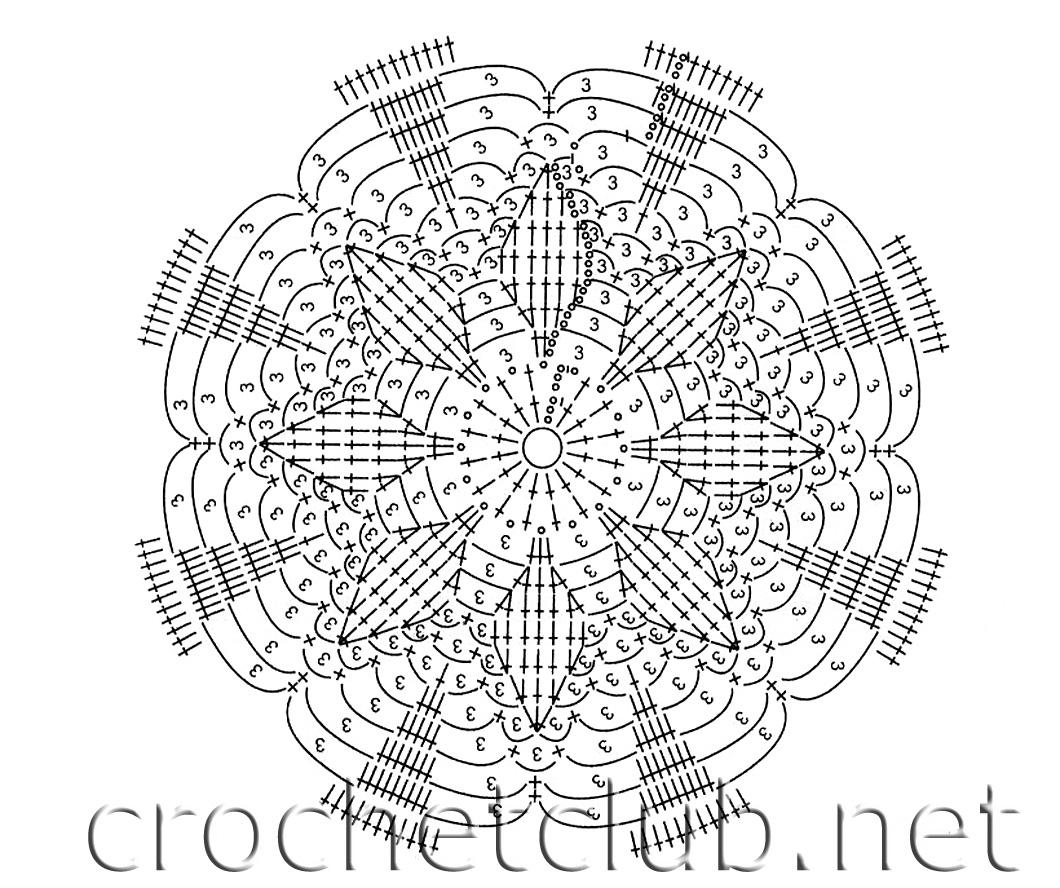 Вязание спицами крючком - схемы вязания бесплатные модели; Вязание зимних шапок.