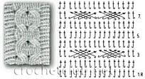 схема аранового джемпера 1