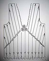 направление вязания