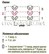 схема верха и рукавов