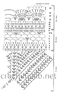 схема туники цвета ультрамарин