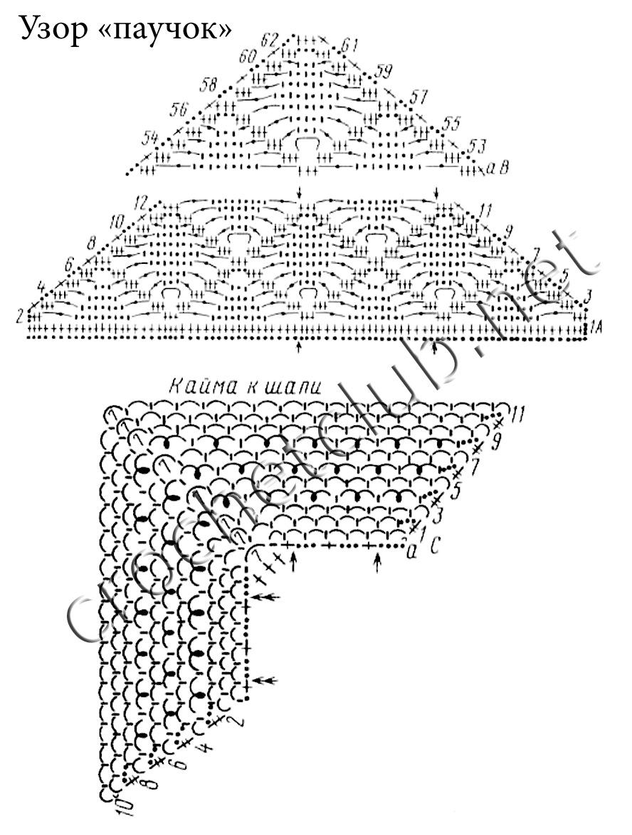 схема вязания шали снизу
