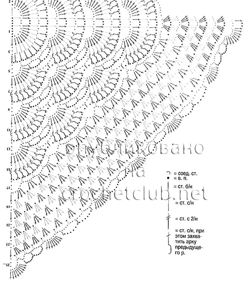 Схема красивой шали связанной крючком фото 393